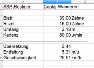 ssp cooks